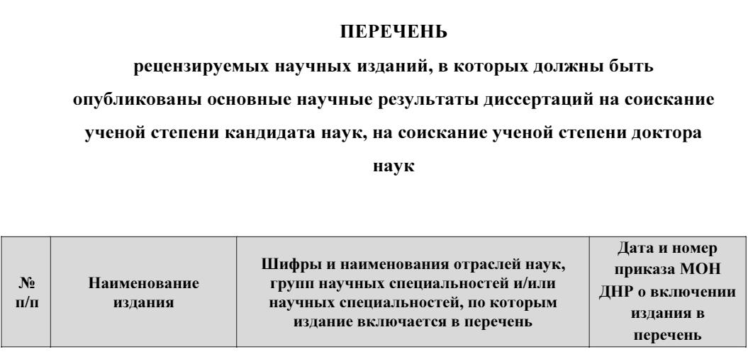 Персональный сайт библиотеки ГОУ ВПО ДонАУиГС г Донецк ДНР  Режим доступа vak mondnr ru page id 524